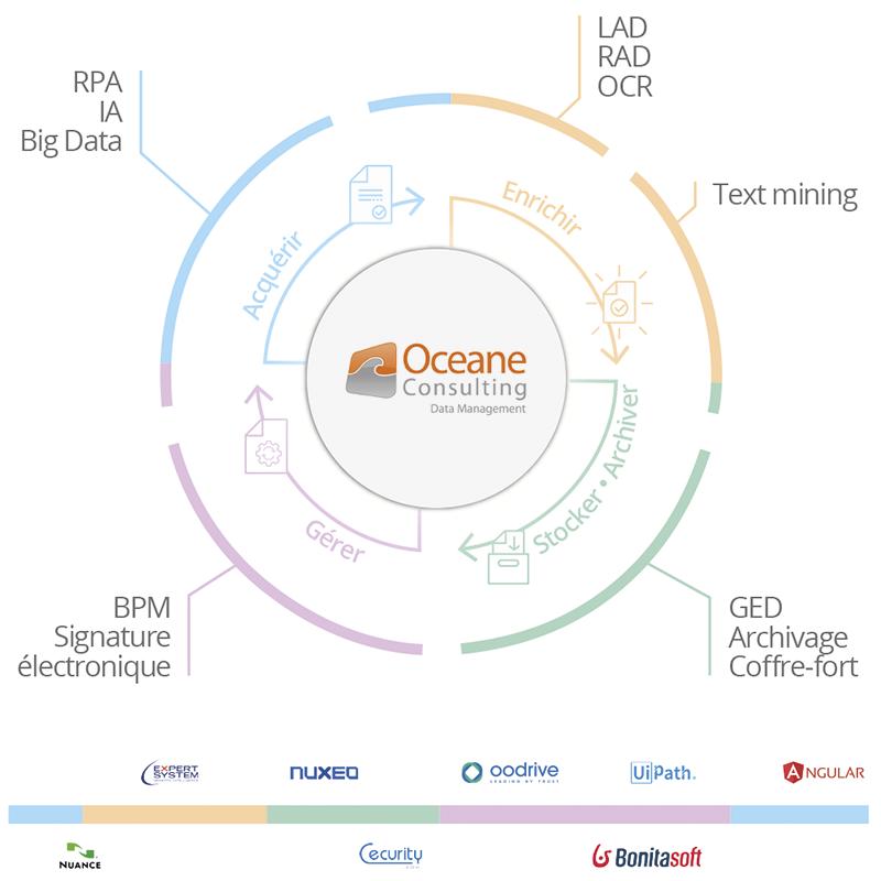 schéma_océane