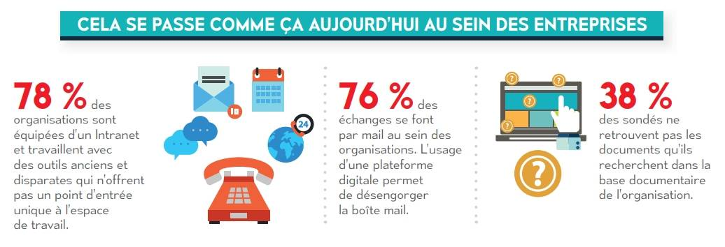 infographie-jalios-archimag