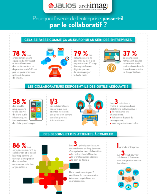 infographie-ged-collaborative