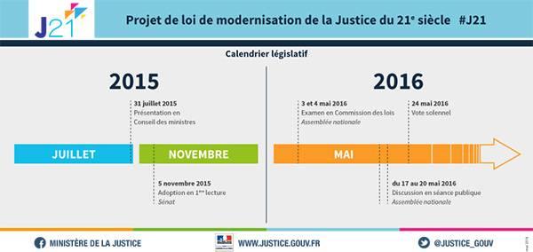 Le projet de loi sera soumis à un vote solennel le 24 mai (justice.gouv.fr)