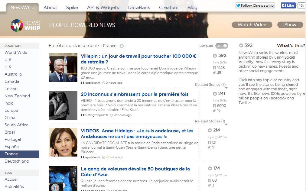 Page d'accueil de Newswhip