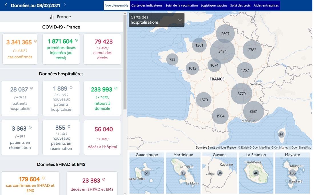 open-data-datavisualisation-pandemie-covid-19