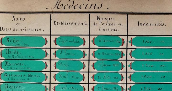 archives-AP-HP-hopitaux-paris