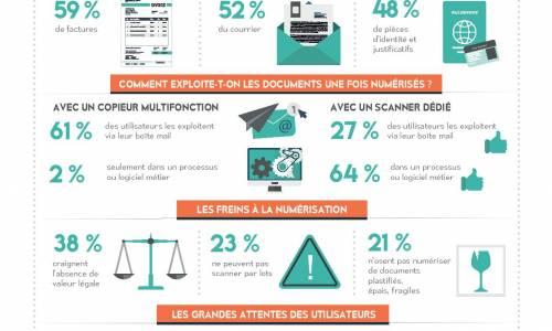 infographie2_alaris
