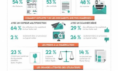 infographie_alaris