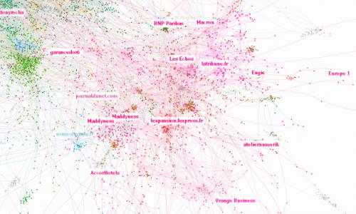 une cartographie du web colorée