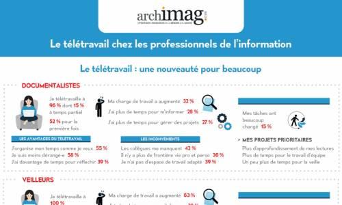 infographie-teletravail-confinement-archivistes-bibliothecaires-documentalistes-veilleurs